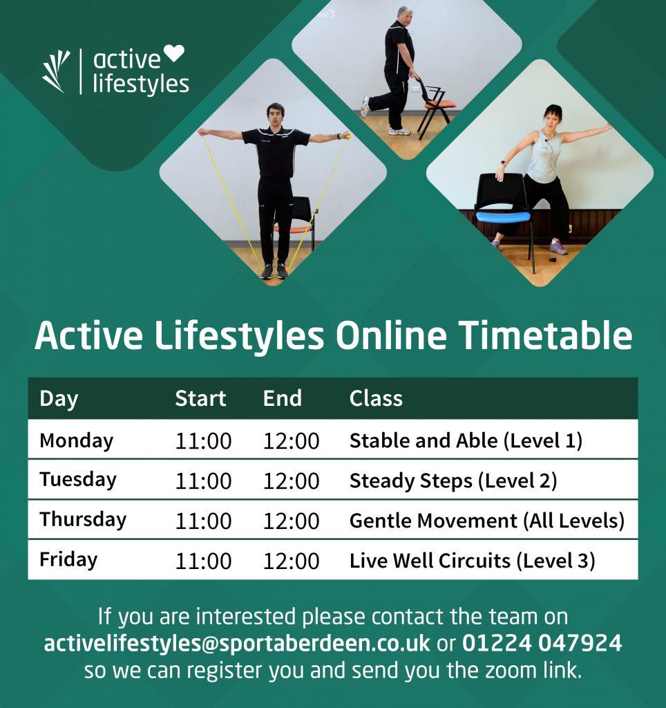 Active Li